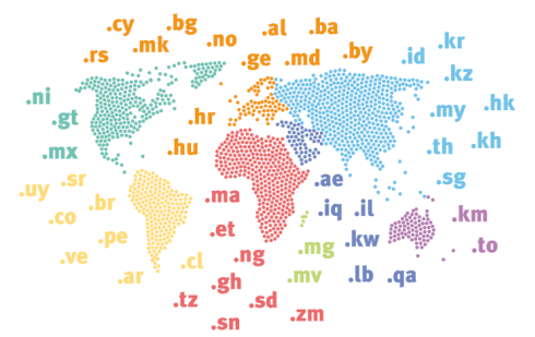 Register all your ccTLDs through one single interface!
